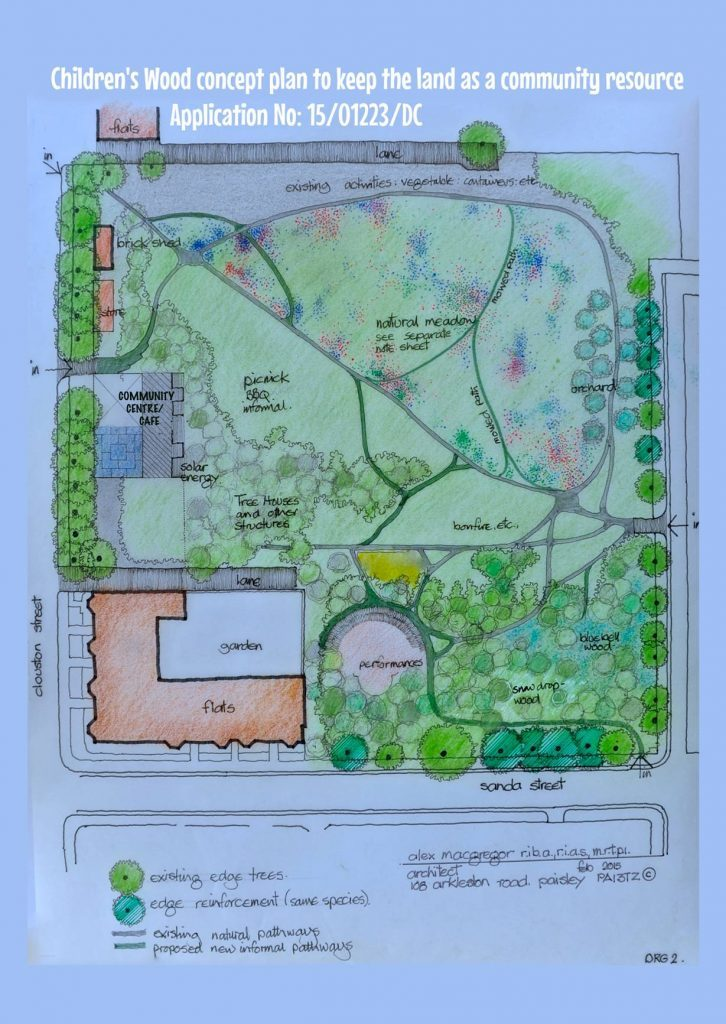 Our own plans the childrens wood for Blueprints for kids